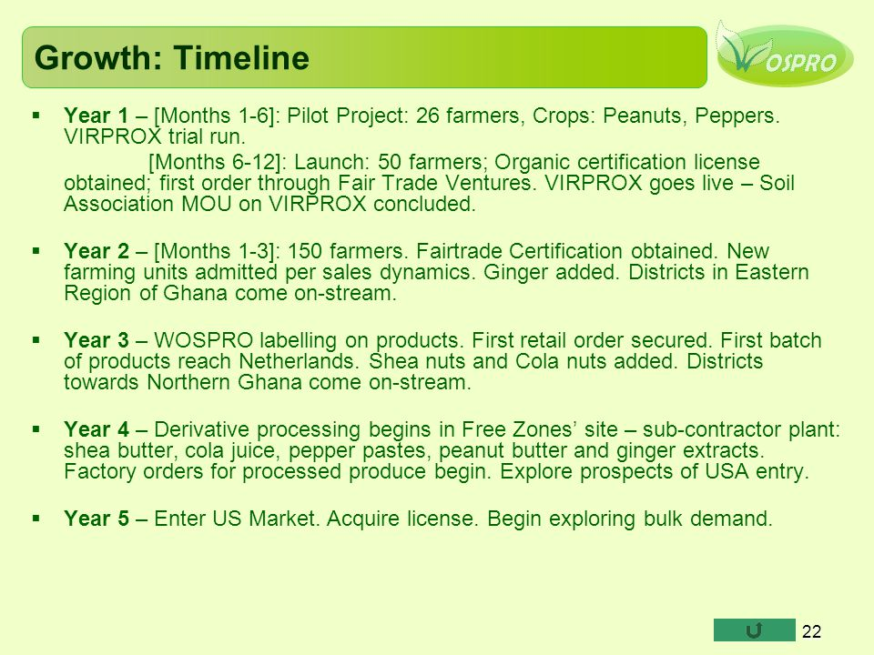 Growth: Timeline Year 1 – [Months 1-6]: Pilot Project: 26 farmers, Crops: Peanuts, Peppers. VIRPROX trial run.